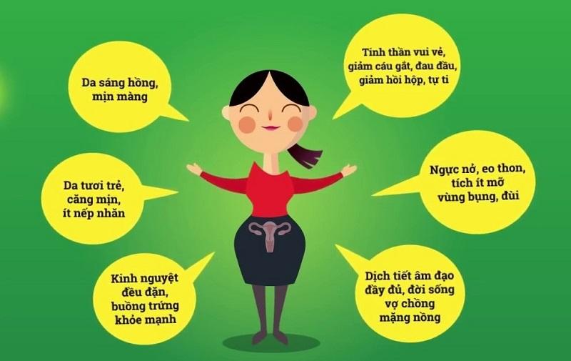 Thuốc nội tiết tố có vai trò quan trọng đối với phụ nữ